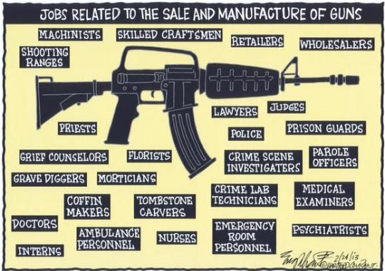 Gun Control-Jobs
